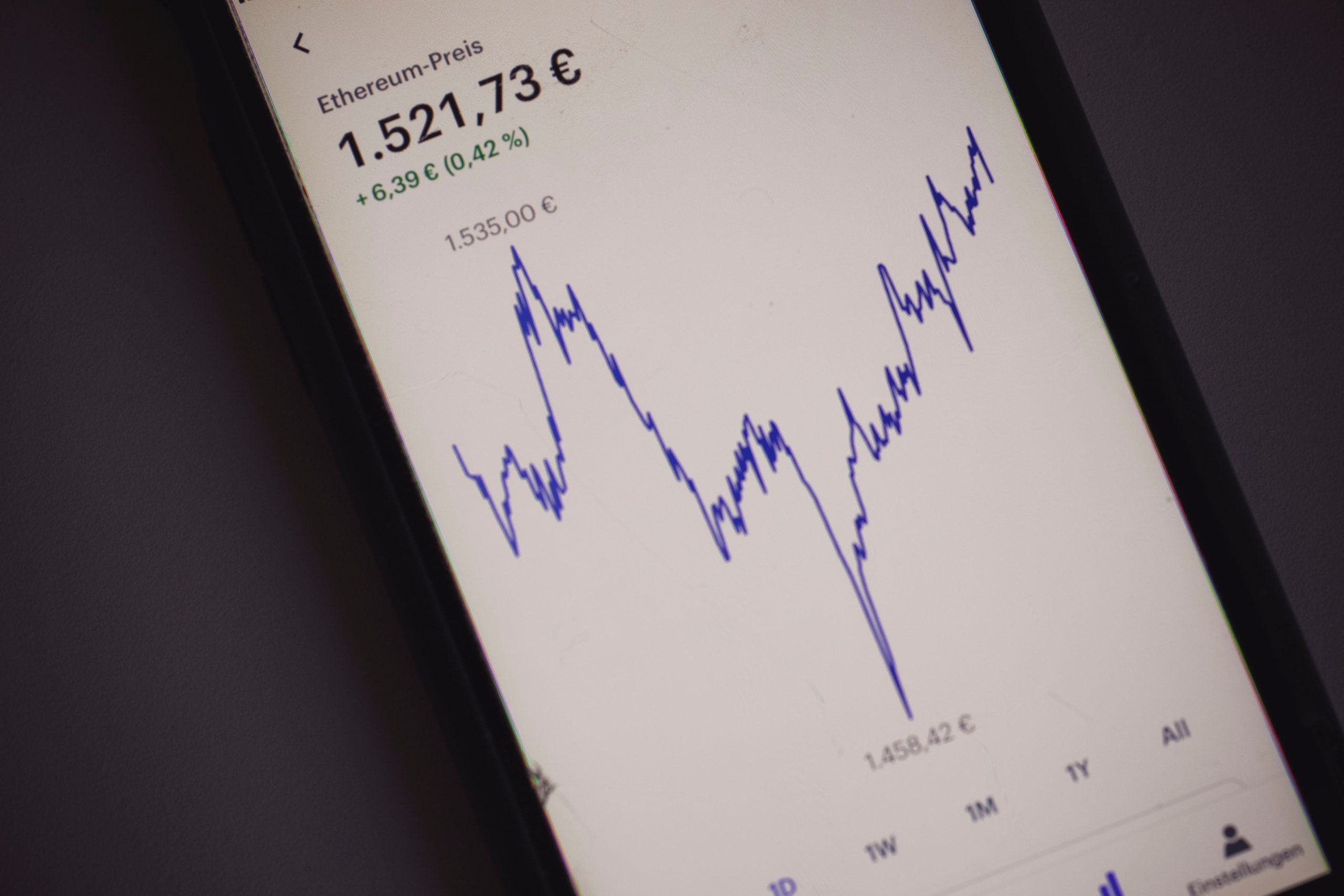 Mobile device neo-broker smart stock trading app. Made with analog vintage lens, Leica APO Macro Elmarit-R 2.8 100mm (Year: 1993)